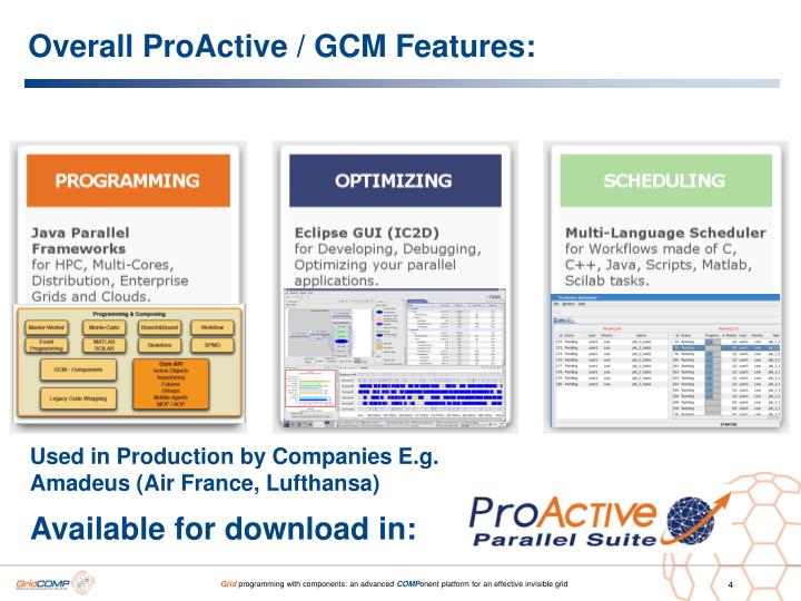 Overall ProActive / GCM Features: