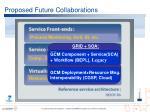 proposed future collaborations