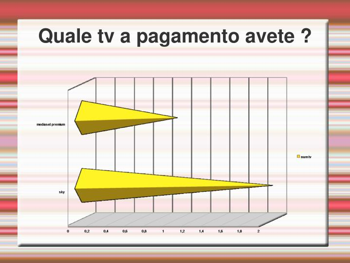 ppt la televisione powerpoint presentation id 5384056