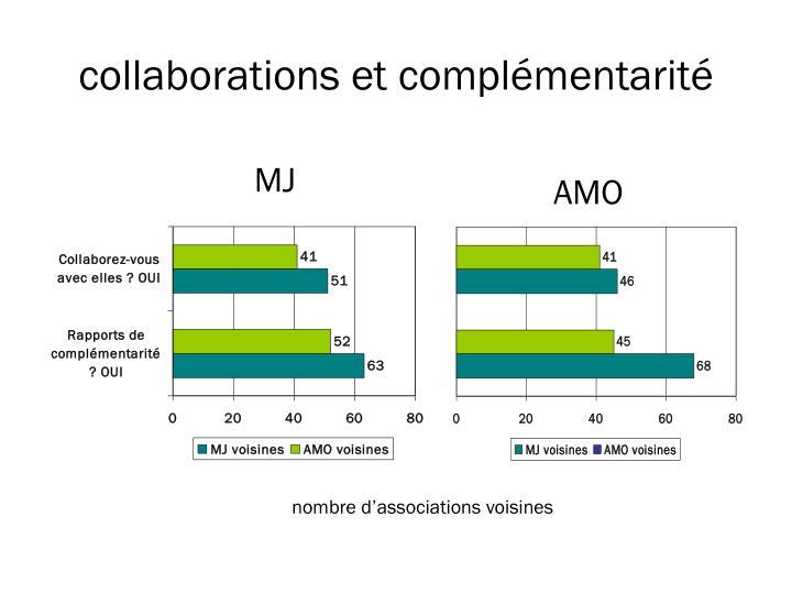 collaborations et complémentarité