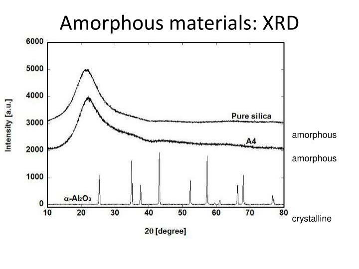 Amorphous materials: XRD