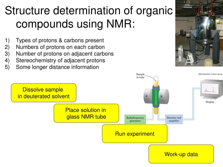 Structure determination of organic compounds using NMR: