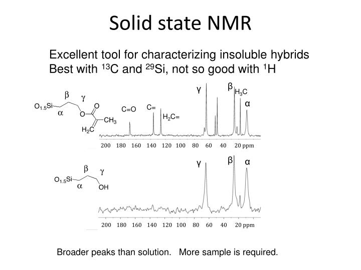 Solid state NMR