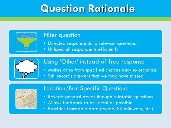 Question Rationale