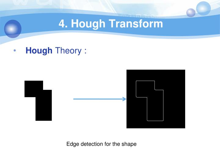 4. Hough Transform