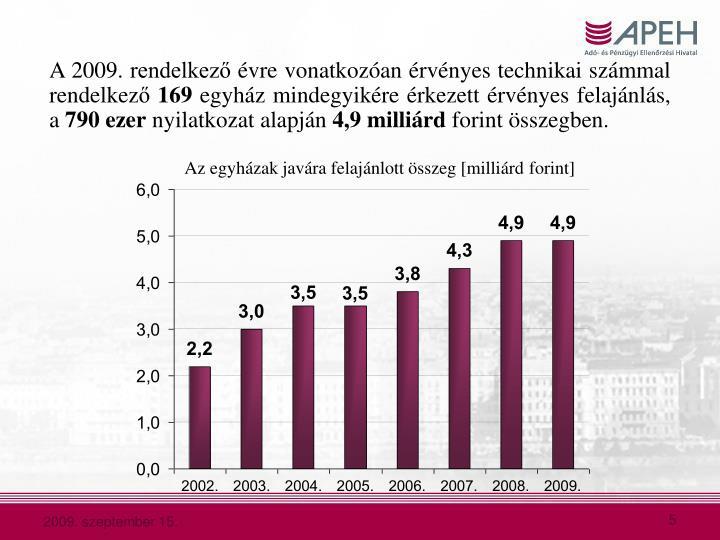 A 2009. rendelkező évre vonatkozóan érvényes technikai számmal rendelkez