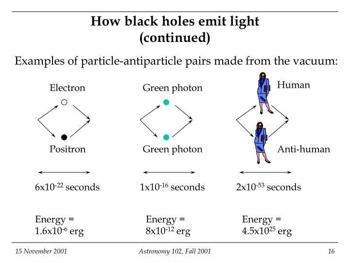 How black holes emit light