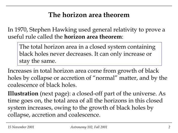 The horizon area theorem