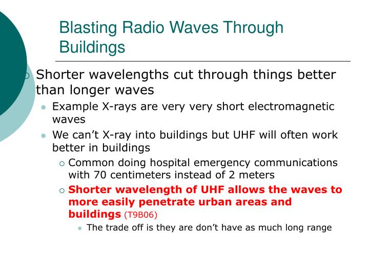 Blasting Radio Waves Through Buildings