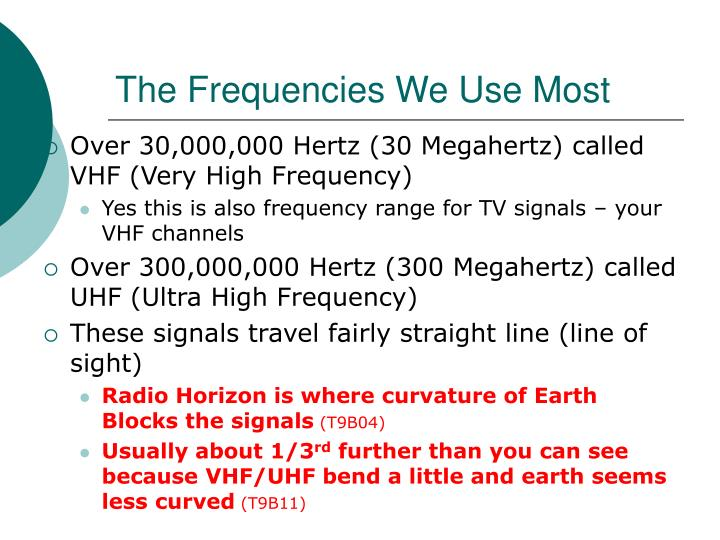 The Frequencies We Use Most