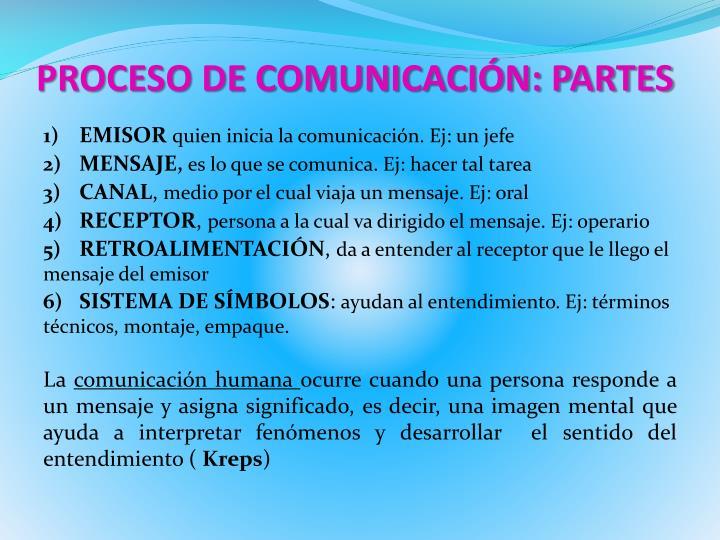 PROCESO DE COMUNICACIÓN: PARTES