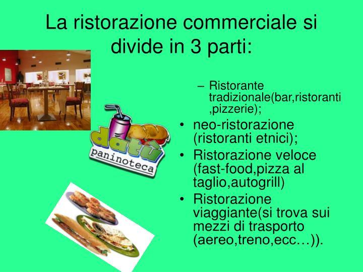 Ristorante tradizionale(bar,ristoranti,pizzerie);