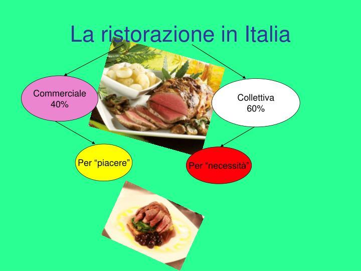 La ristorazione in Italia