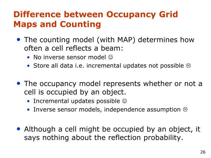 Difference between Occupancy Grid Maps and Counting