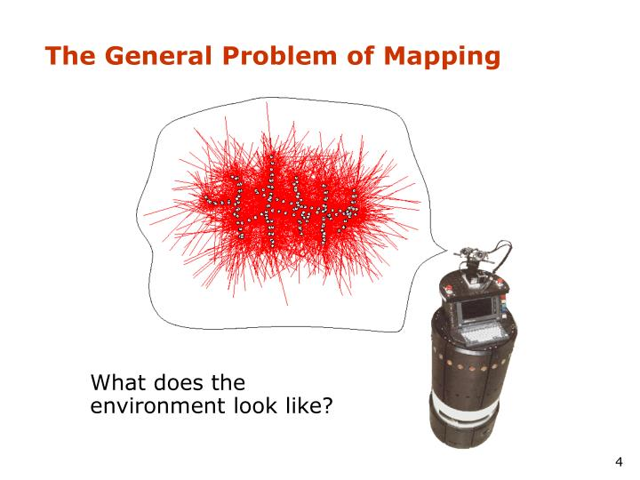 The General Problem of Mapping