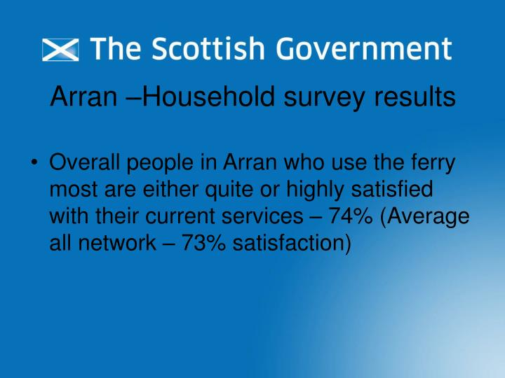 Arran –Household survey results