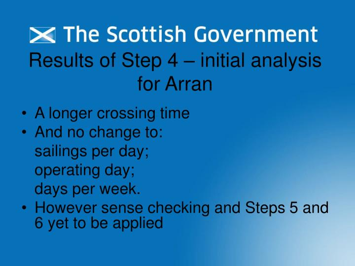 Results of Step 4 – initial analysis for Arran