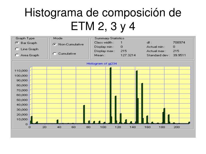Histograma de composición de ETM 2, 3 y 4