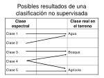 posibles resultados de una clasificaci n no supervisada
