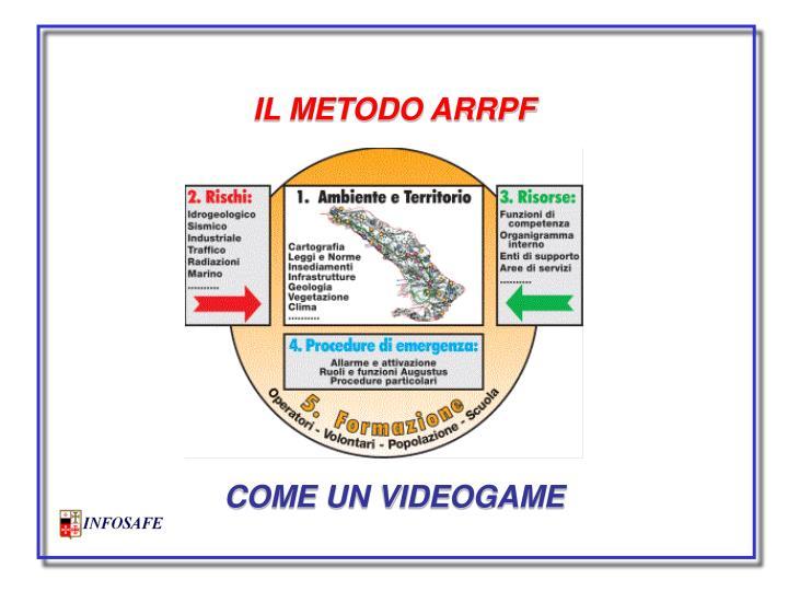 IL METODO ARRPF