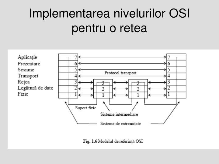 Implementarea nivelurilor OSI pentru o retea