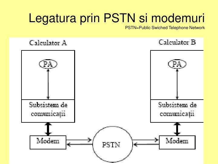 Legatura prin PSTN si modemuri