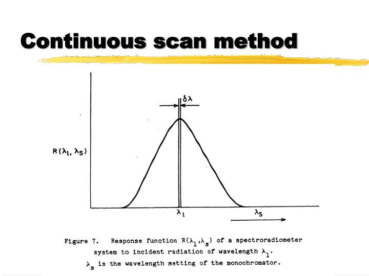 Continuous scan method
