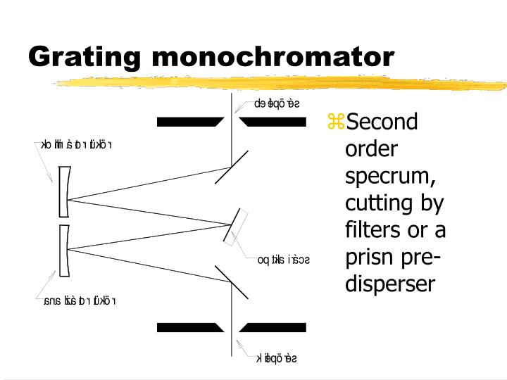 Grating monochromator