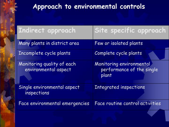 Approach to environmental controls