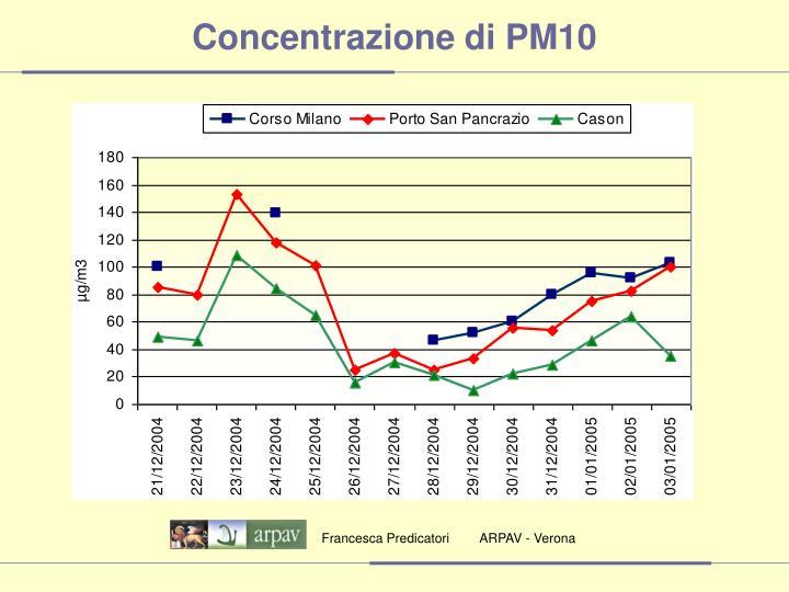Concentrazione di PM10