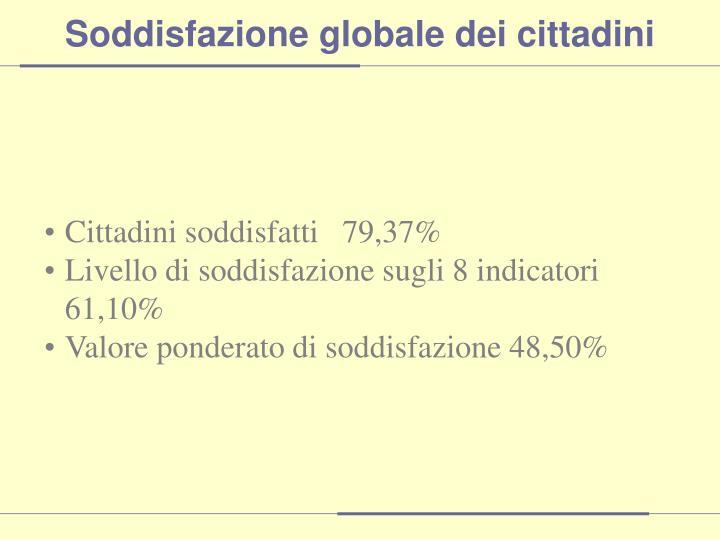 Soddisfazione globale dei cittadini