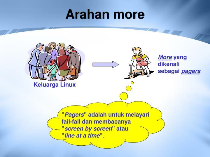 Arahan more