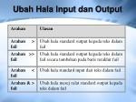 ubah hala input dan output