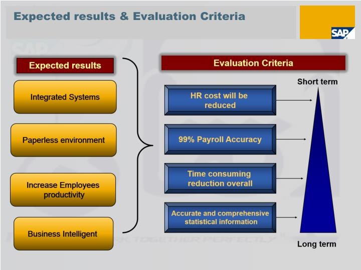 Expected results & Evaluation Criteria
