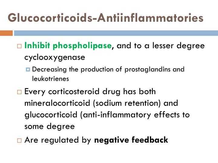 Glucocorticoids-Antiinflammatories