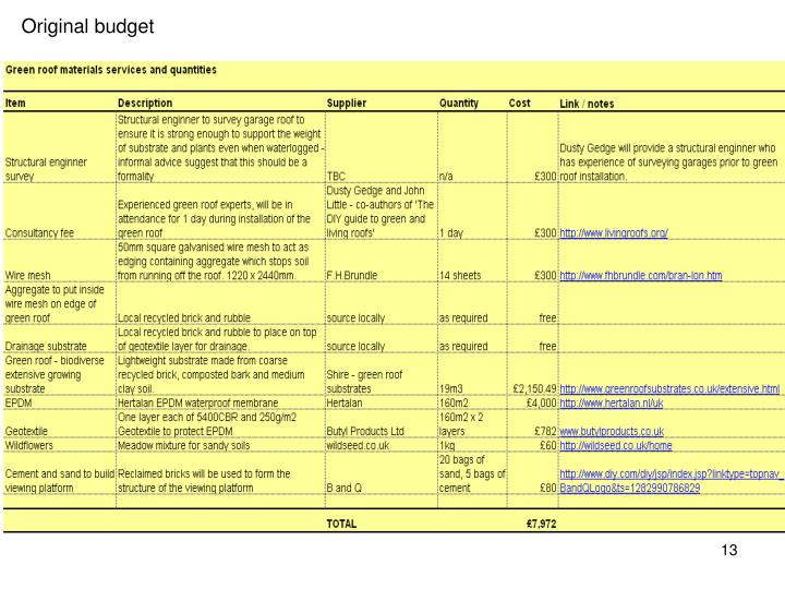 Original budget