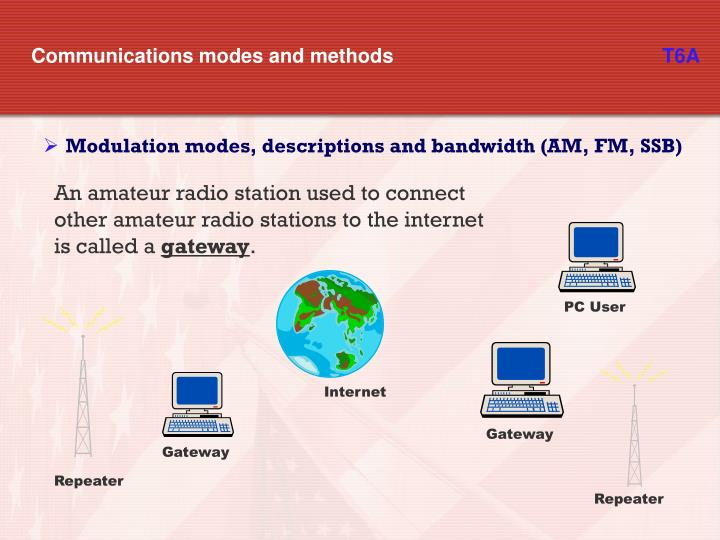 Communications modes and methods t6a