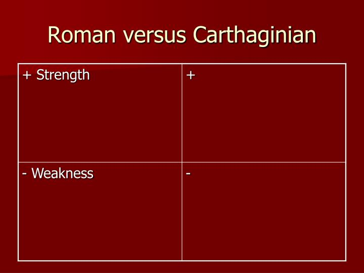 Roman versus Carthaginian