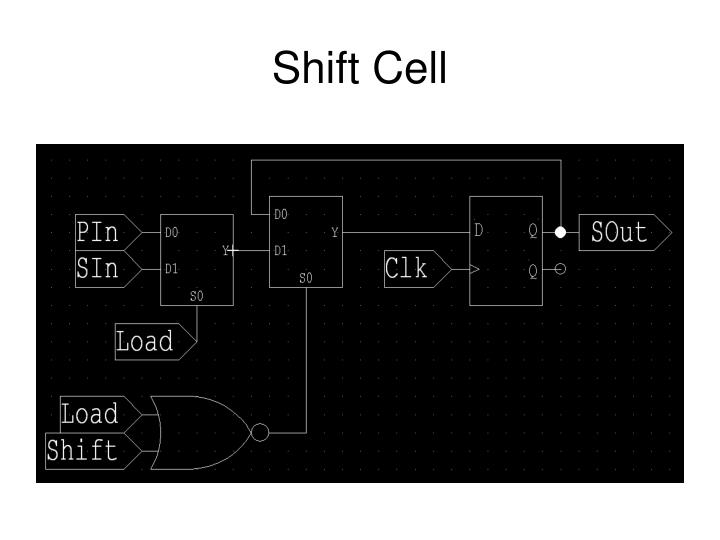 Shift Cell