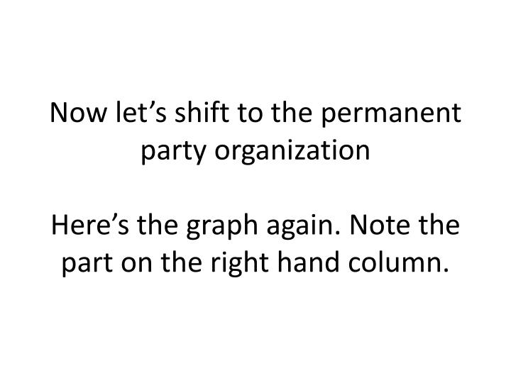 Now let's shift to the permanent party organization