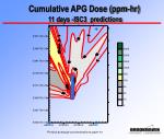 cumulative apg dose ppm hr 11 days isc3 predictions