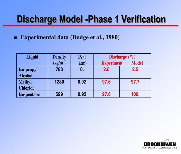 Discharge Model -Phase 1 Verification