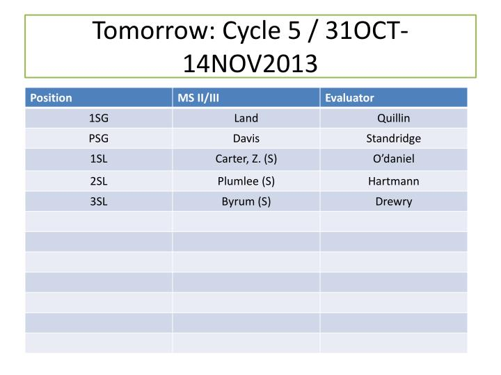 Tomorrow: Cycle