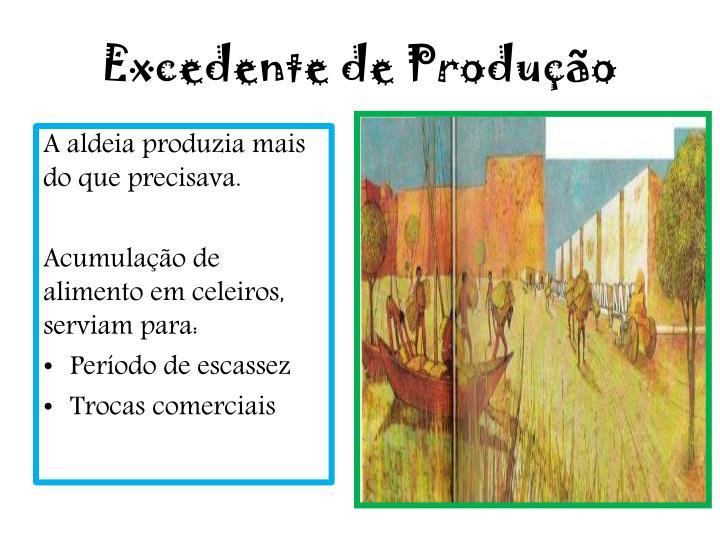 Excedente de Produção
