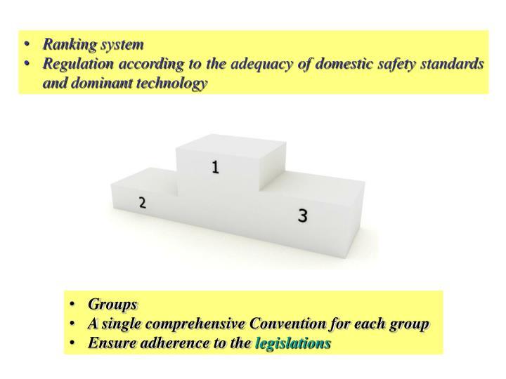 Ranking system