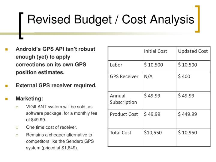 Revised Budget / Cost Analysis