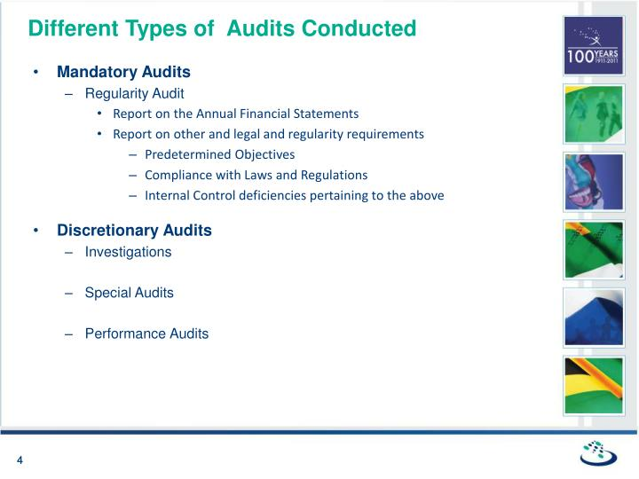 Different Types of  Audits Conducted