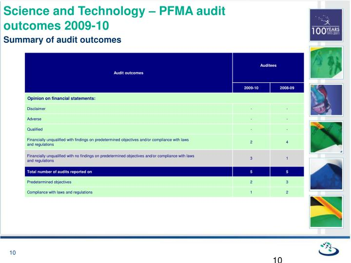 Science and Technology – PFMA audit outcomes 2009-10