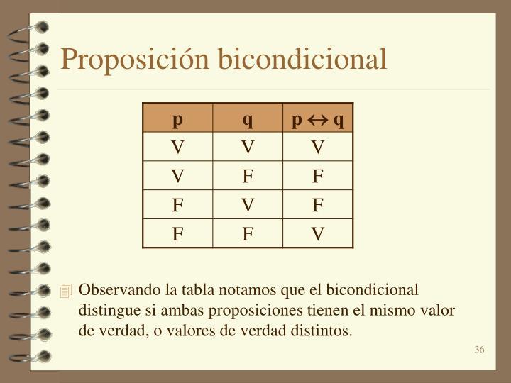 Proposición bicondicional