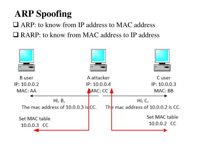 ARP Spoofing